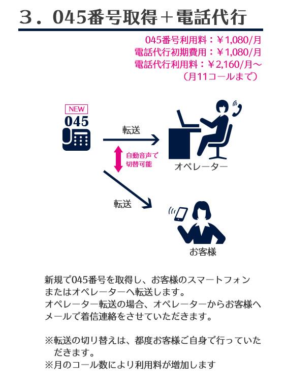 横浜女性起業家・女性専用コワーキングバーチャルオフィス・045番号・電話代行