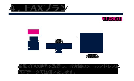 横浜女性起業家・女性専用コワーキングバーチャルオフィス・FAX