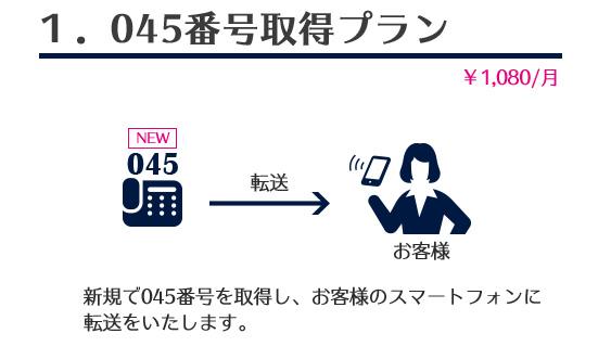 横浜女性専用コワーキング045番号取得サービス