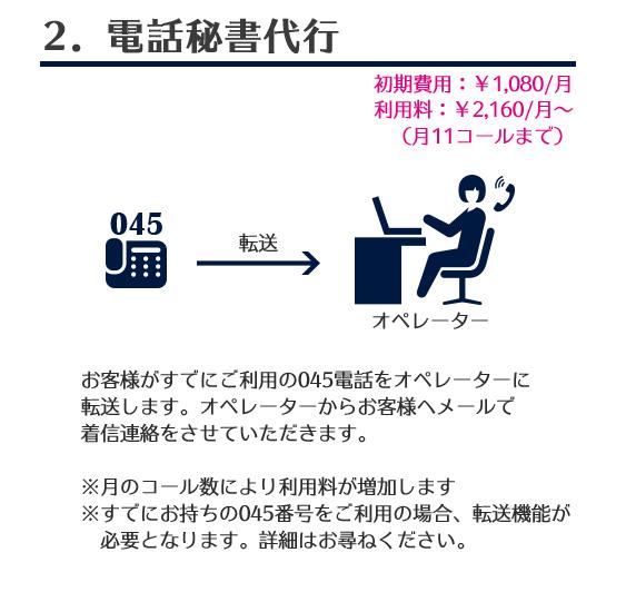 横浜女性起業家・女性専用コワーキングバーチャルオフィス・電話代行