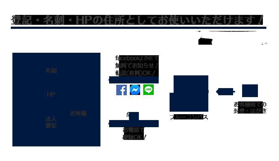横浜最安値!女性専用コワーキング登記住所・住所利用・バーチャル会員