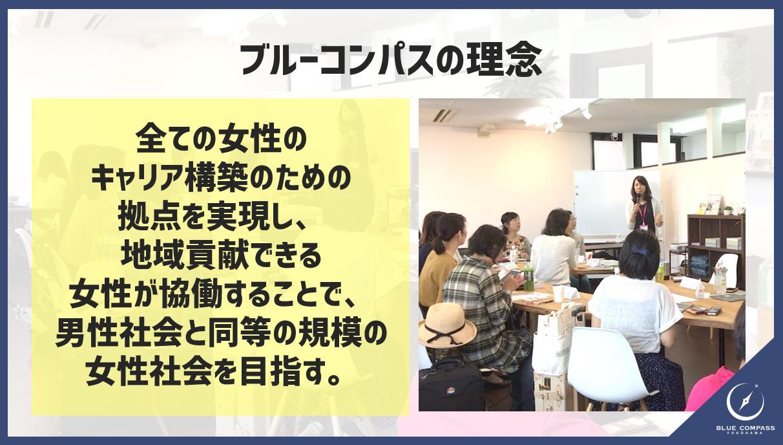 かながわSDGsパートナー女性活躍