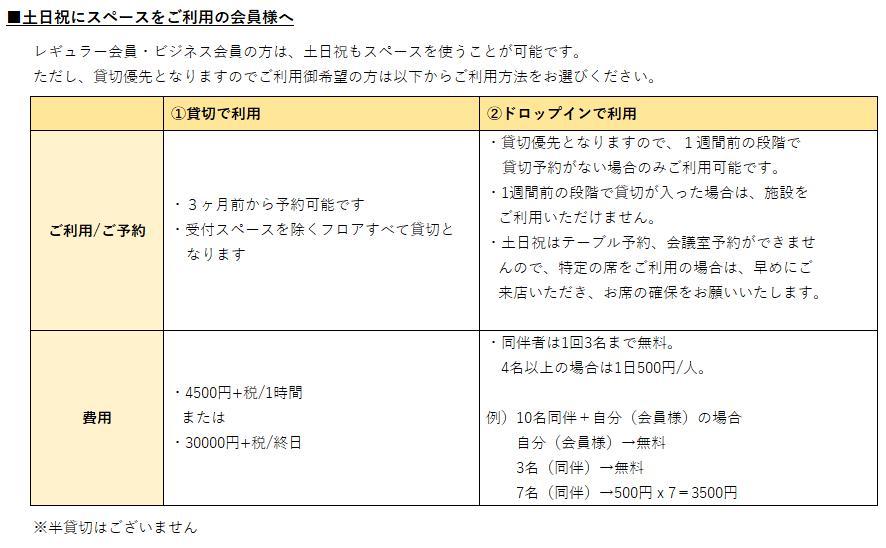 横浜コワーキング祝日利用