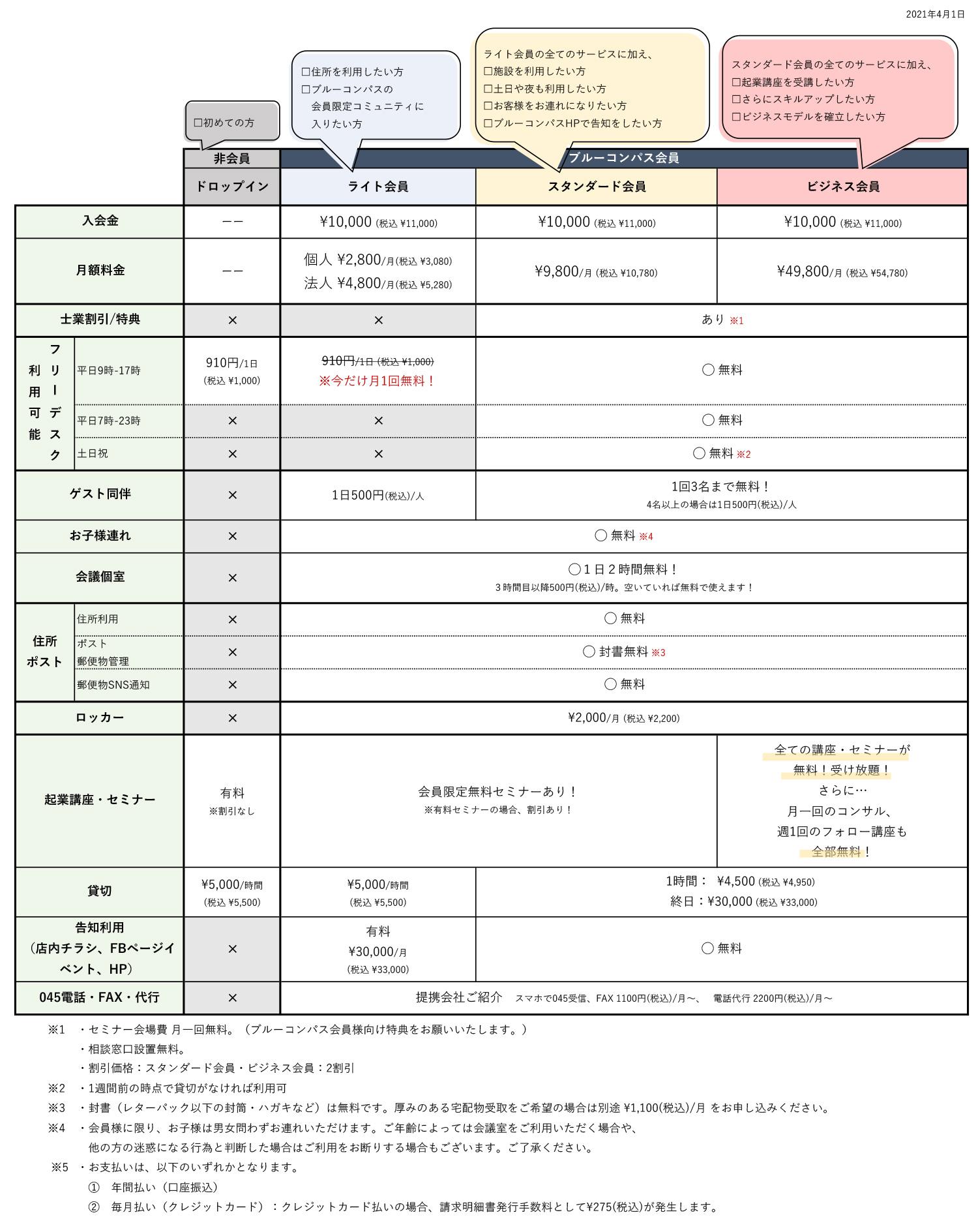 横浜女性コワーキング料金表